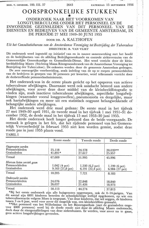 Onderzoek naar het voorkomen van longtuberculose onder het personeel en de inwonende gezinsleden van dit personeel van de diensten en bedrijven van de gemeente Amsterdam, in de periode 27 mei 1949-30 juni 1955