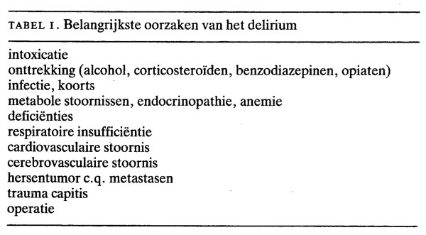 delirium na operatie