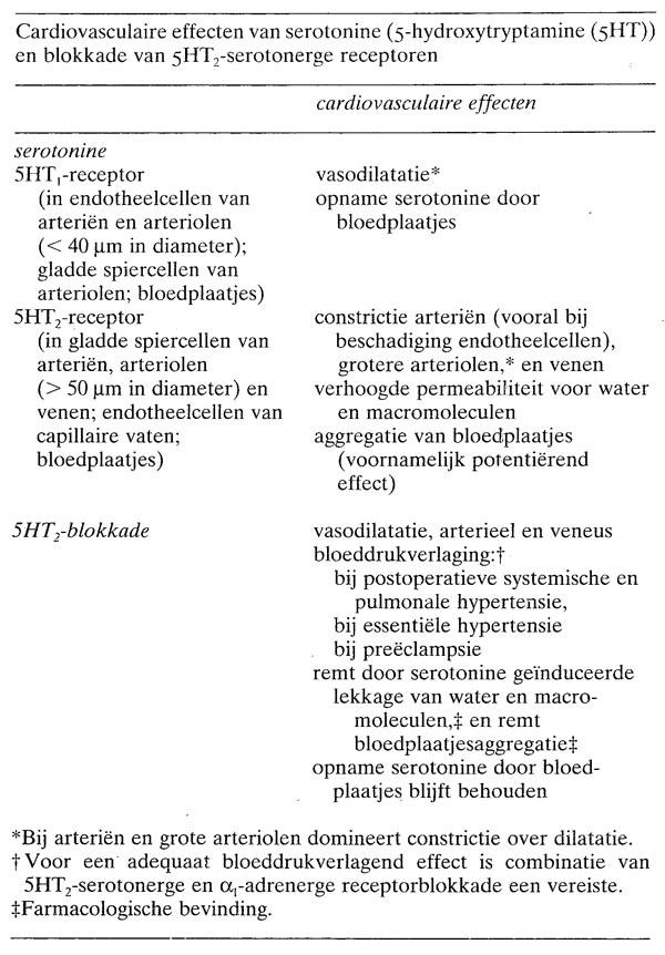 Ausgezeichnet Arteriolen Galerie - Anatomie und Physiologie des ...