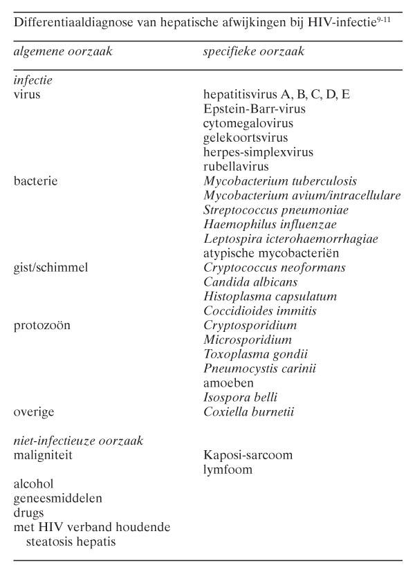 steatosis hepatis oorzaken