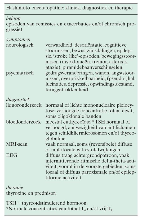 pseudo epilepsie symptomen