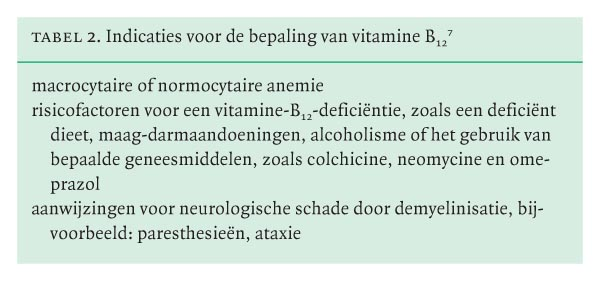 vitamine b12 deficientie behandeling