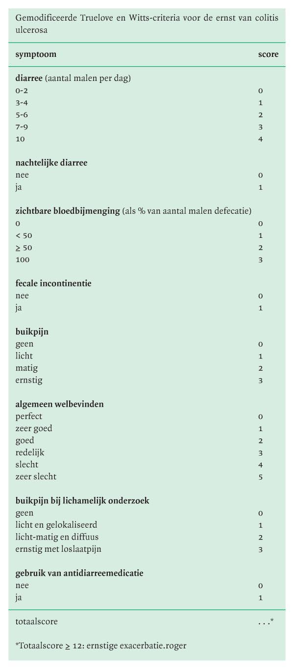 symptomen colitis