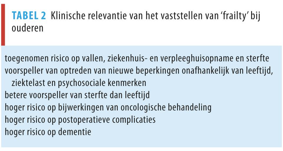 Frailty Bij Ouderen Nederlands Tijdschrift Voor Geneeskunde