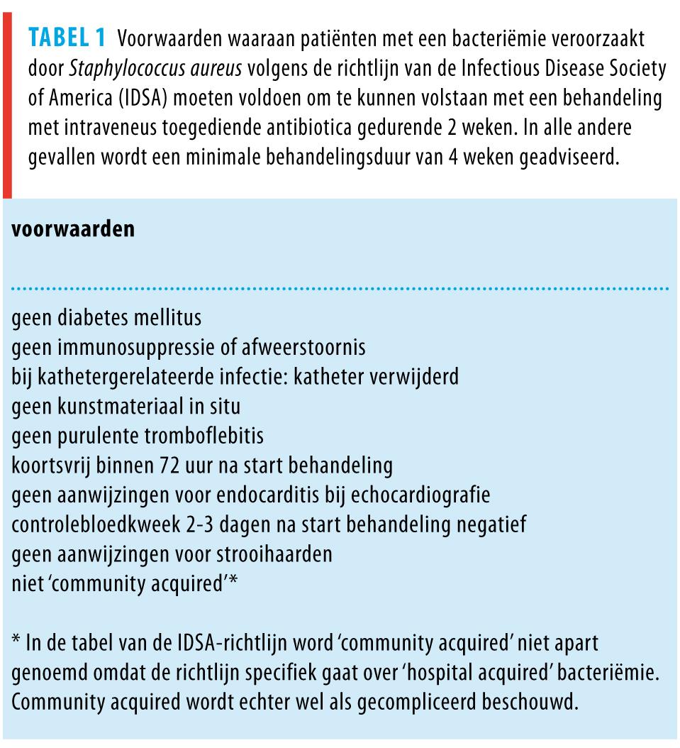 staphylococcus aureus behandeling