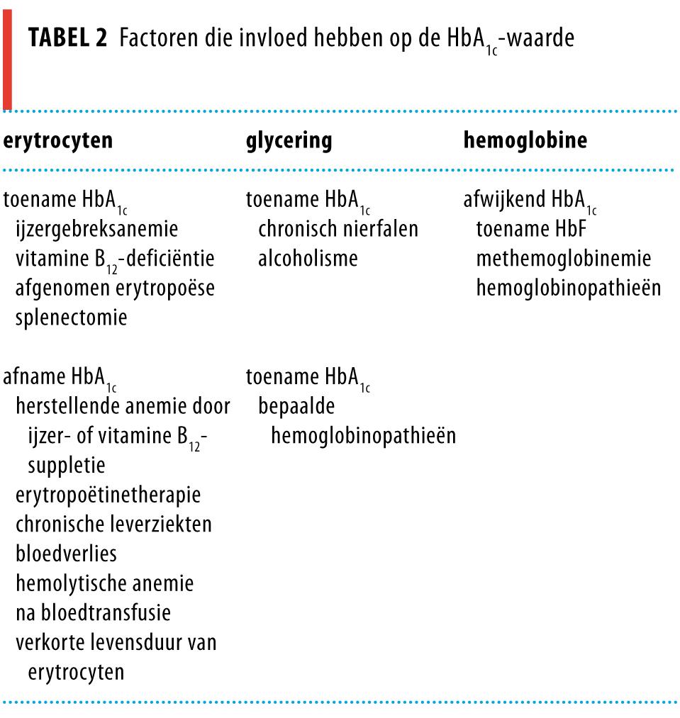 diabetes tipo 1 de hba1c tabelle